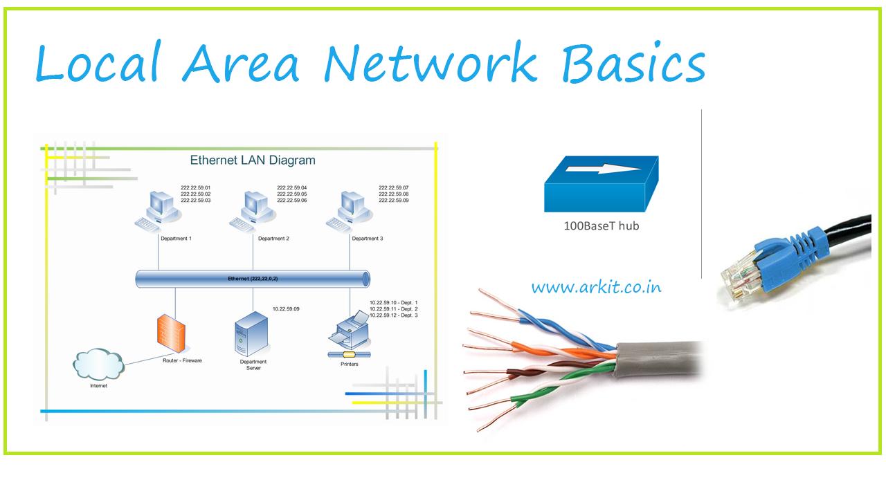 Learn hardware networking online class
